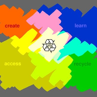 Box lowtech.org screenshot 660x440