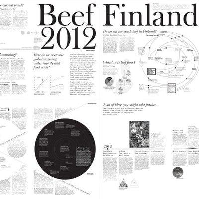Box beeffinland newspaper poster 660x440